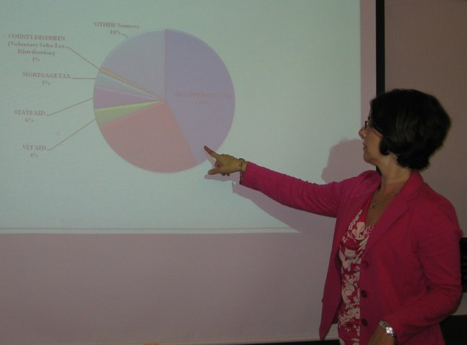 Saratoga Springs Commissioner of Finance Michele Madigan points out details about budgeting for the city at a recent presentation.