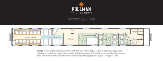 "Schematic of the restored Pullman car called ""Adirondack Club,"" which was built in 1950 for the Chesapeake & Ohio Railway. Originally the Blue Ridge Club, this is a flat-end observation car that has been rebuilt a couple of times over the years and is now the premier accommodation on Pullman Rail Journeys."